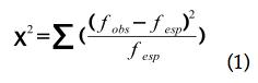 ecuacion-huerta