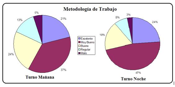 metodologia-trabajo-bertua