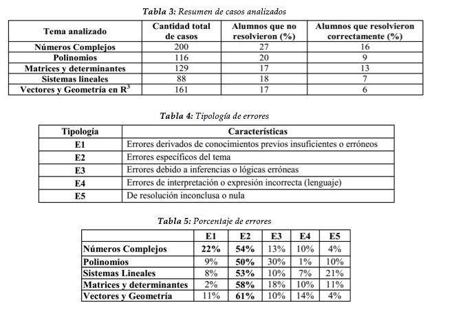 tablas-3-4-5-bertua